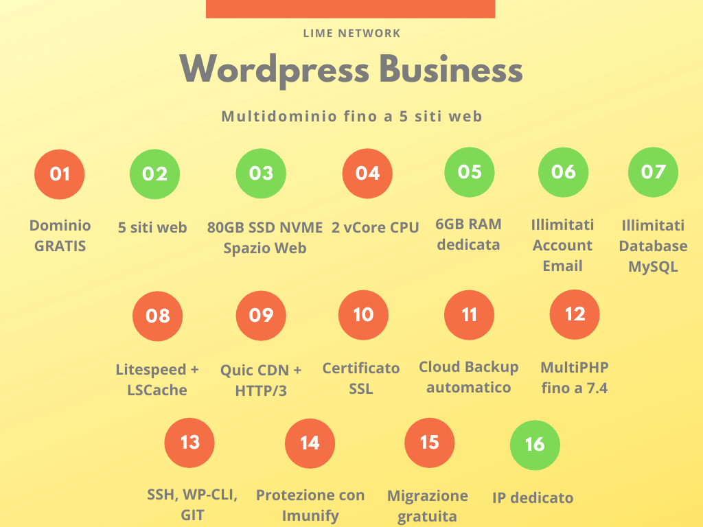 wordpress business lime network